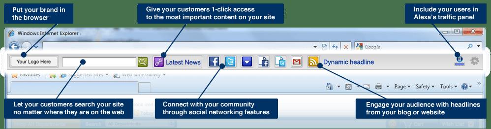 Crie sua barra de ferramentas personalizada 1