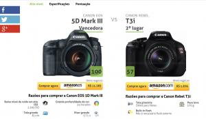 A câmera e a lente certa para você com o SnapSort e o LensHero