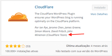 Usando o SSL do Cloudflare no seu WordPress em 5 minutos 1