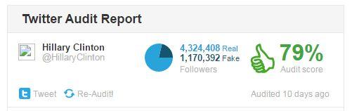 Verifique se seus seguidores no Twitter são reais 1